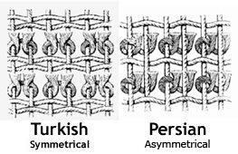 Turkish-Persian-Knots