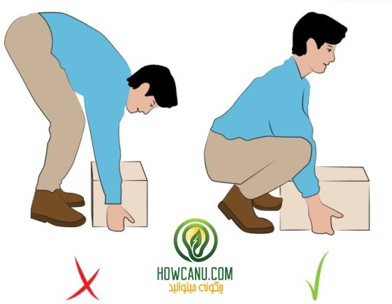 6 solutions of lower back pain solution 1 in the right position practiced lift heavy weights keepourlive.blogspot.com