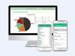 بهترین اپلیکیشن های مدیریت مالی _ هاو کن یو
