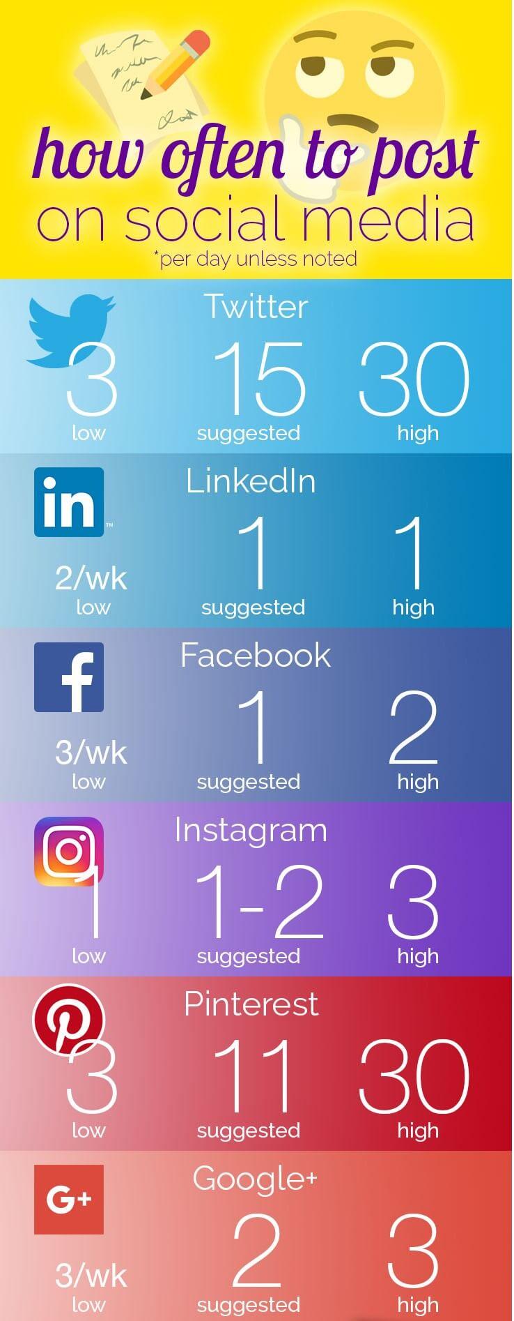 پست شبکه های اجتماعی - هاو کن یو