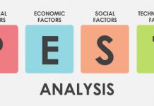تحلیل PEST-هاو کن یو