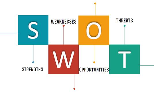تحلیل SWOT-هاو کن یو